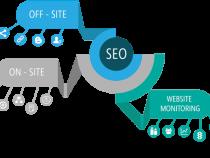 Cách chọn dịch vụ seo tối ưu website chất lượng